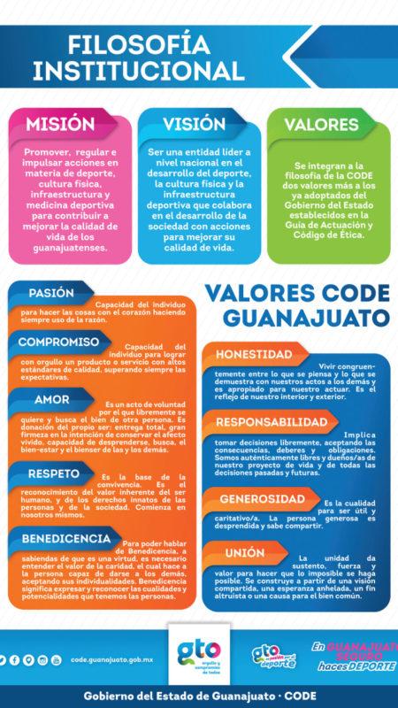 FILOSOFIA INSTITUCIONAL-Code